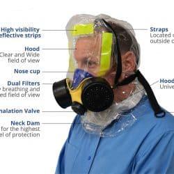 Smoke / Fire Hood, Mask